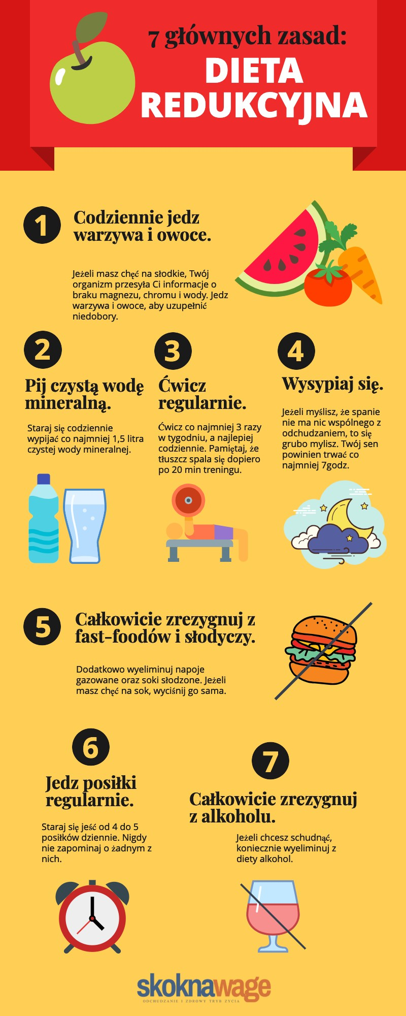 dieta na redukcje